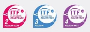 clasificacion-pistas-tenis-ITF